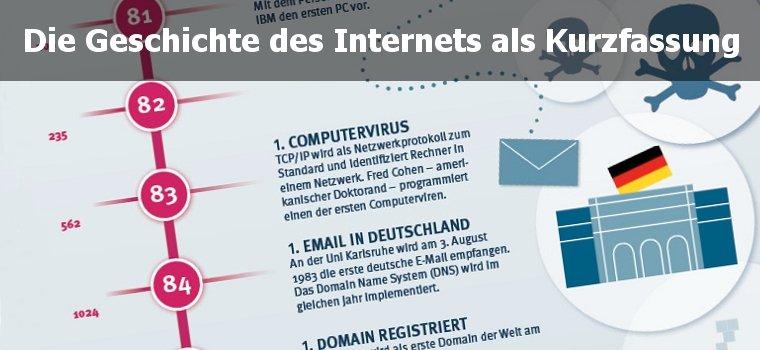 Geschichte des Internets als Kurzfassung