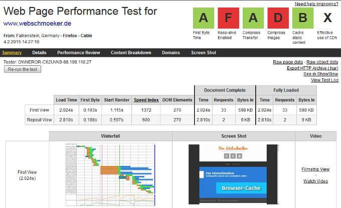 Das Ergebnis des Performance-Tests von WebPagetest ist sehr umfangreich