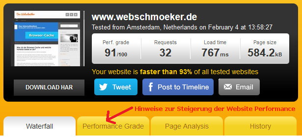 Der Pingdom Website Speed Test