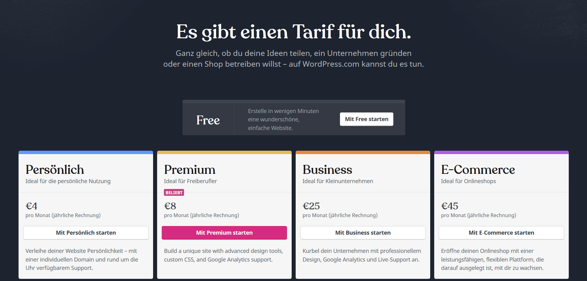 Homepage Baukasten Test: WordPress Tarife