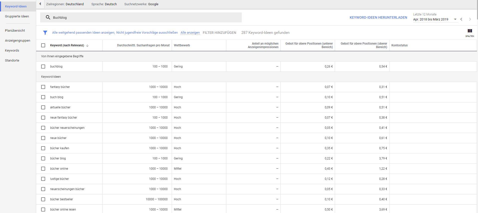 Einfache Homepage erstellen (für Anfänger): Google Keyword Planer 5